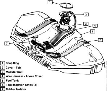 2004 Pontiac Grand Prix Wiring Diagram as well 2004 Pontiac Sunfire Starter Fuse in addition Pontiac Grand Am 1994 Pontiac Grand Am Location Of Fuel Filter And Fuel Pump besides Montana Canister Purge Solenoid Location furthermore 2003 Olds Silouette Fuel Pump Wiring Diagram. on 1997 pontiac grand prix fuel filter location