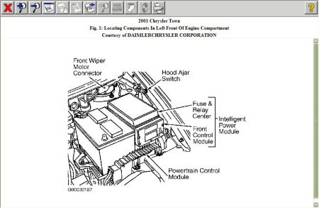 2001 Chrysler Town And Country Fuse Panel Diagram Wiring Diagram Dat