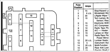 1989 ford ranger need fuse panel diagram for 89 ford range rh 2carpros com 2008 Ford Ranger Fuse Box Diagram 89 ford ranger fuse box diagram