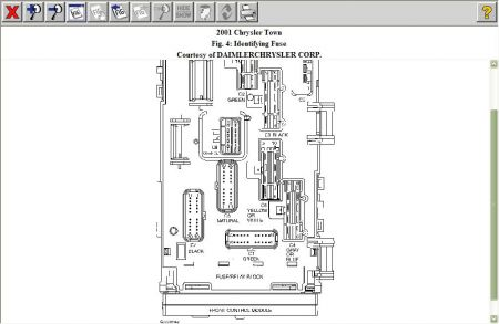 chrysler town and country fuse panel electrical problem  check here see below