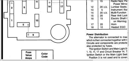 12900_fuse2_4 1989 ford ranger need fuse panel diagram for 89' ford range ford ranger fuse box diagram at fashall.co
