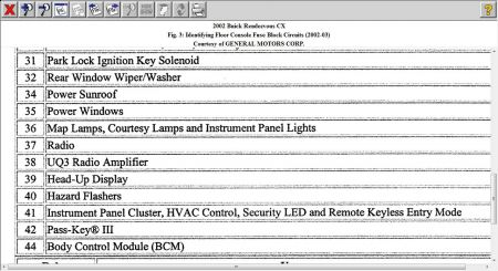12900_fuse37_2 2003 buick rendezvous radio wiring diagram wiring diagram and 2005 Buick Rendezvous Recalls at n-0.co