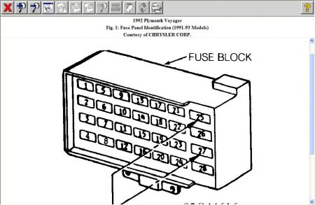 plymouth voyager fuse box wiring online diagram1992 plymouth voyager fuse and relay hi i need to know where the 1995 plymouth voyager plymouth voyager fuse box