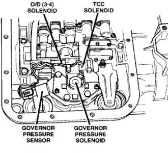 2000 Jeep Cherokee Replace Governor Pressure Sensor How