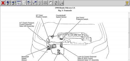 2003 Honda Accord Alternator >> 1998 Honda Odyssey Neutral Safety Switch: Electrical ...