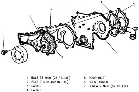 1995 Cadillac Deville Water Pump Location