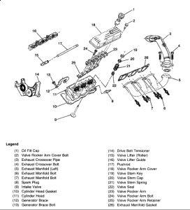 oldsmobile 3 8 engine diagram 1996 ford 3 8 engine diagram 1988 oldsmobile delta 88 needs head gasket: 1988 ...