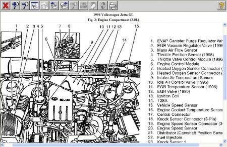 1998 Vw Jetta Engine Diagram - Wiring Diagram All split-about -  split-about.huevoprint.itHuevoprint