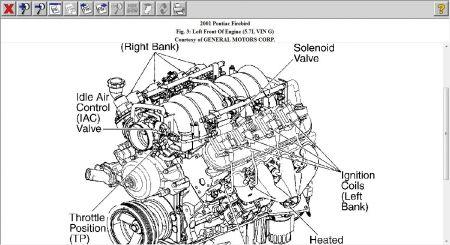 2001 Pontiac Firebird Engine Diagram Wiring Diagram New Seat Wire C Seat Wire C Weimaranerzampadargento It