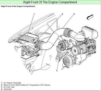 jeep wrangler engine wiring harness diagram maf iat sensor location maf free engine image for user