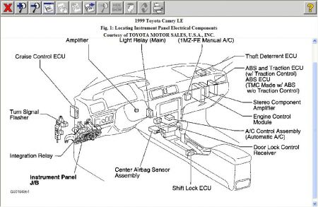 kia sephia fuse box diagram ford probe fuse box diagram