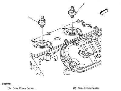 2000 GMC Yukon Knock Sensor: Does 2000 Gmc Yukon Have 2 Knock ...