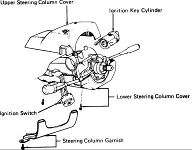automobile starting lighting and ignition system elementary principal practical application wiring diagrams and repair hints a complete exposition explaining all forms of electrical ignition system in use with internal combustion engines all types also