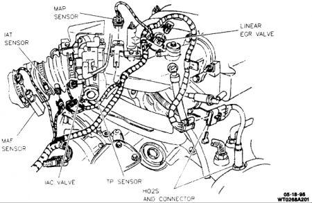 1995 Chevy Monte Carlo Engine Diagram Wiring Diagram Center Pen Path Pen Path Tatikids It