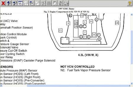1997 Gmc Jimmy Engine Diagram : 1997 gmc jimmy 1997 gmc jimmy engine size unknown two ~ A.2002-acura-tl-radio.info Haus und Dekorationen