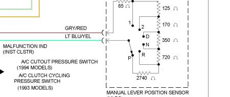 1994 Ford E Series Van Wiring For Neutral Safety Switch