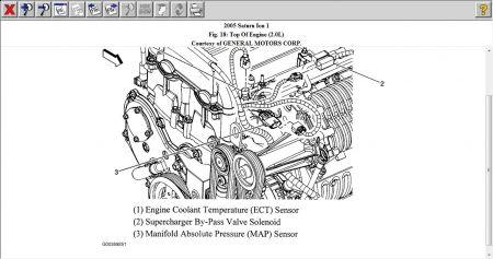 saturn ion engine light saturn ion temp gauge wiring