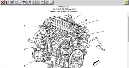 2007 Saturn Ion Engine Diagram Wiring Diagram Resource Resource Led Illumina It