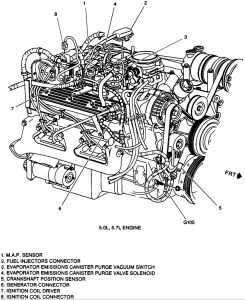 Chevrolet Tahoe 1996 Chevy Tahoe Map 2 on chevy 42 vortec engine diagram