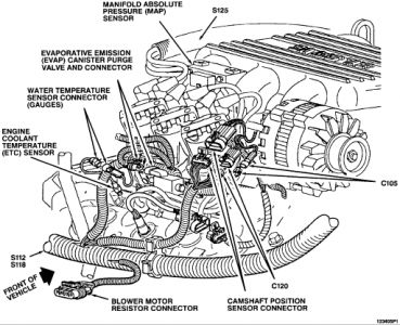 chevrolet engine performance test chevrolet truck engines