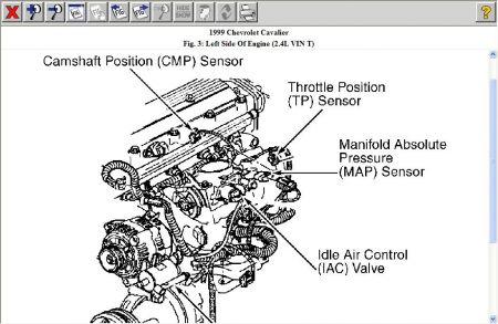 1999 Chevy Cavalier MAP Sensor: Computer Problem 1999 Chevy