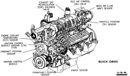 Buick Regal Engine Diagram on serpentine belt diagram 2007 honda odyssey v6 35 liter engine 04571