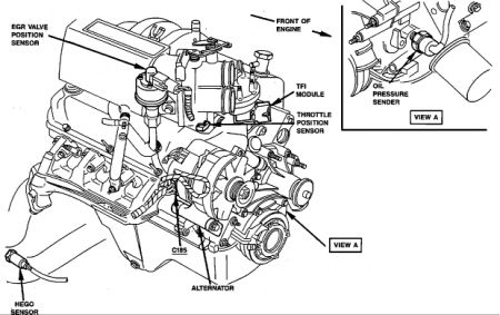 ford 6.8l engine diagram 1990 ford bronco ignition module: engine mechanical ... ford 5 8l engine diagram