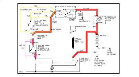 1992 saturn sl1 engine wont crank car was running. Black Bedroom Furniture Sets. Home Design Ideas