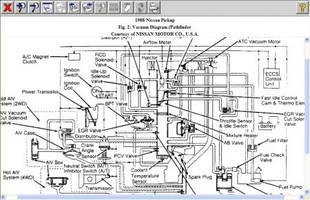 Vacuum Diagram for a Z24: Four Cylinder Two Wheel Drive Manual 180...
