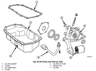 Mercedes G500 Wiring Diagram