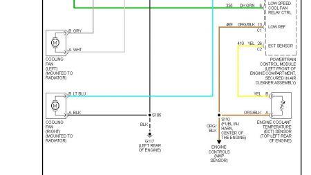Montana Wiring Schematic - Wiring Diagram Sheet on