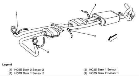 12900_o_7 1999 gmc yukon 1999 gmc yukon o2 sensor locations 02 sensor location diagrams at n-0.co