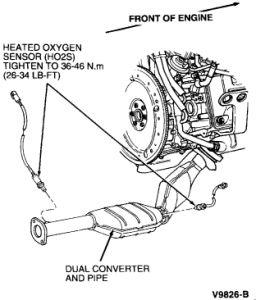 1996 Mercury Marquis Oxygen Sensor How Do I Replace A Front Oxgen