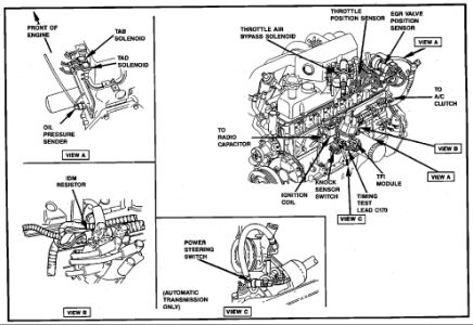 1990 ford bronco check oil light on but oil is full 1984 Ford Bronco Engine Diagram www 2carpros com forum automotive_pictures 12900_oil_perssure_switch_1
