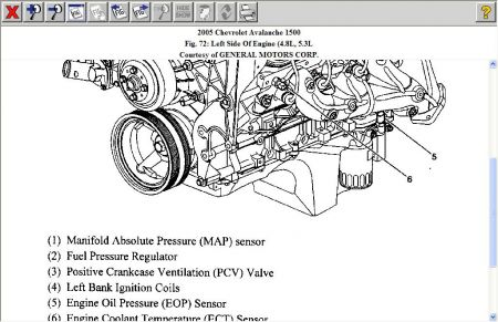 Diagram Of Engine Oil Sending Unit Location Chevrolet - Wiring ... on
