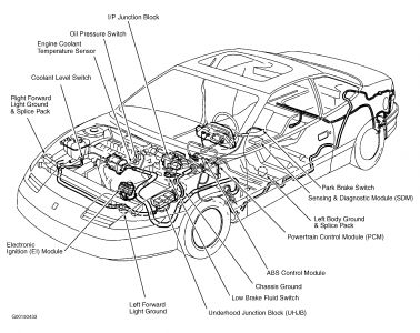 2001 Saturn Oil Filter Location