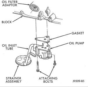 jeep wrangler windshield motor 1993 miata wiper motor