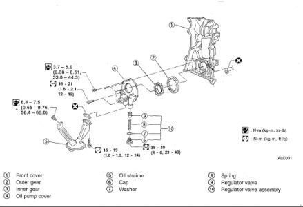Nissan Altima 1995 Nissan Altima 1995 Nissan Altima Oil Pump on ka24e engine diagram