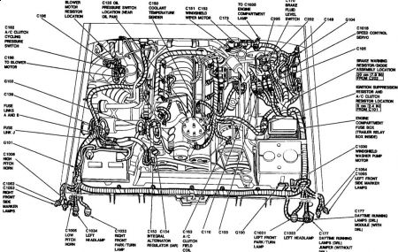 1992 ford f150 oil pressure switch engine mechanical 1995 ford f250 5.8 vacuum diagram 1990 f150 engine diagram technical