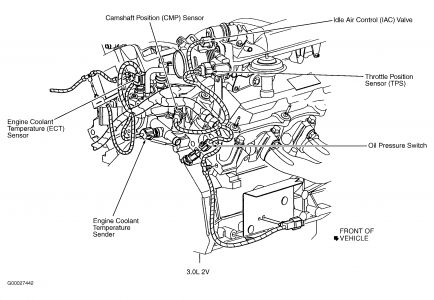 1996 Mercury Sable Engine Diagram on ford flex fuse box diagram
