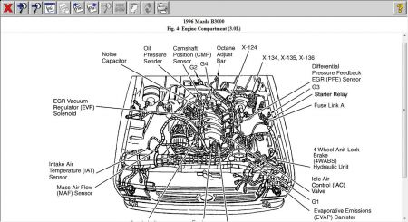 mazda b3000 engine diagram wiring diagram pictures \u2022 1994 mazda 4x4 brake diagram 1996 mazda b3000 oil pressure sender i need to change my rh 2carpros com 1999 mazda b3000 engine diagram 2001 mazda b3000 engine diagram