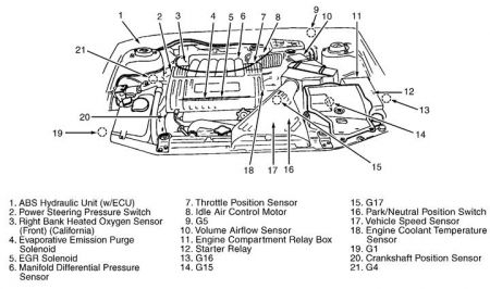2000 Mitsubishi Diamante 2000 Mitsubishi Diamante Oxygen Sensor Location on mitsubishi wiring diagram