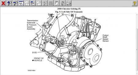 2004 Chrysler Sebring Convertible Wiring Diagram