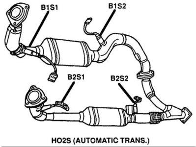 97 honda passport engine diagram 1997 honda passport oxygen sensor: engine mechanical ... 1997 honda passport engine diagram #7