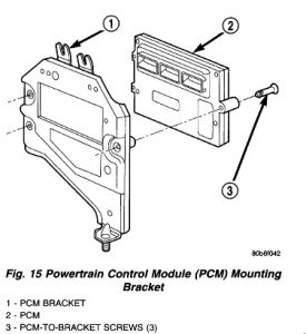 Powertrain Control Module Location