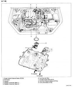 2007 kia rondo engine diagrams 2007 kia rondo check engine light: what does a pcsv valve ...