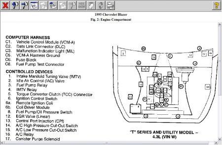 Diagram 95 Chevy Blazer Fuel Pump Relay Chevy S10 Fuel Pump