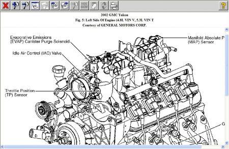 2005 Gmc Yukon Evap System Diagram | Wiring Diagram