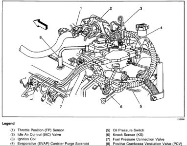 1999 gmc jimmy purge valve engine performance problem 1999 gmc the purge control valve is on top rh center of the engine near the fuel injector connector the canister purge control solenoid see item no 4 below
