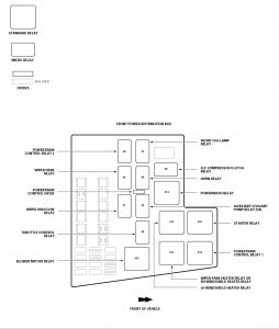 2000 jaguar s type fuse box diagram
